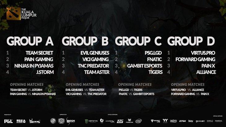 Расписание матчей нThe Kuala Lumpur